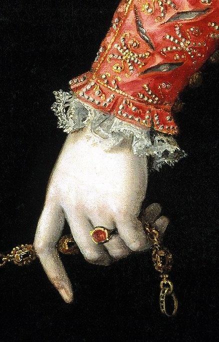 Mancinismo: mani nell'arte di Sofonisba Anguissola